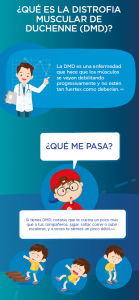 Infografía Duchenne niños
